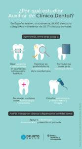 Deusto salud Auxiliar clínica dental