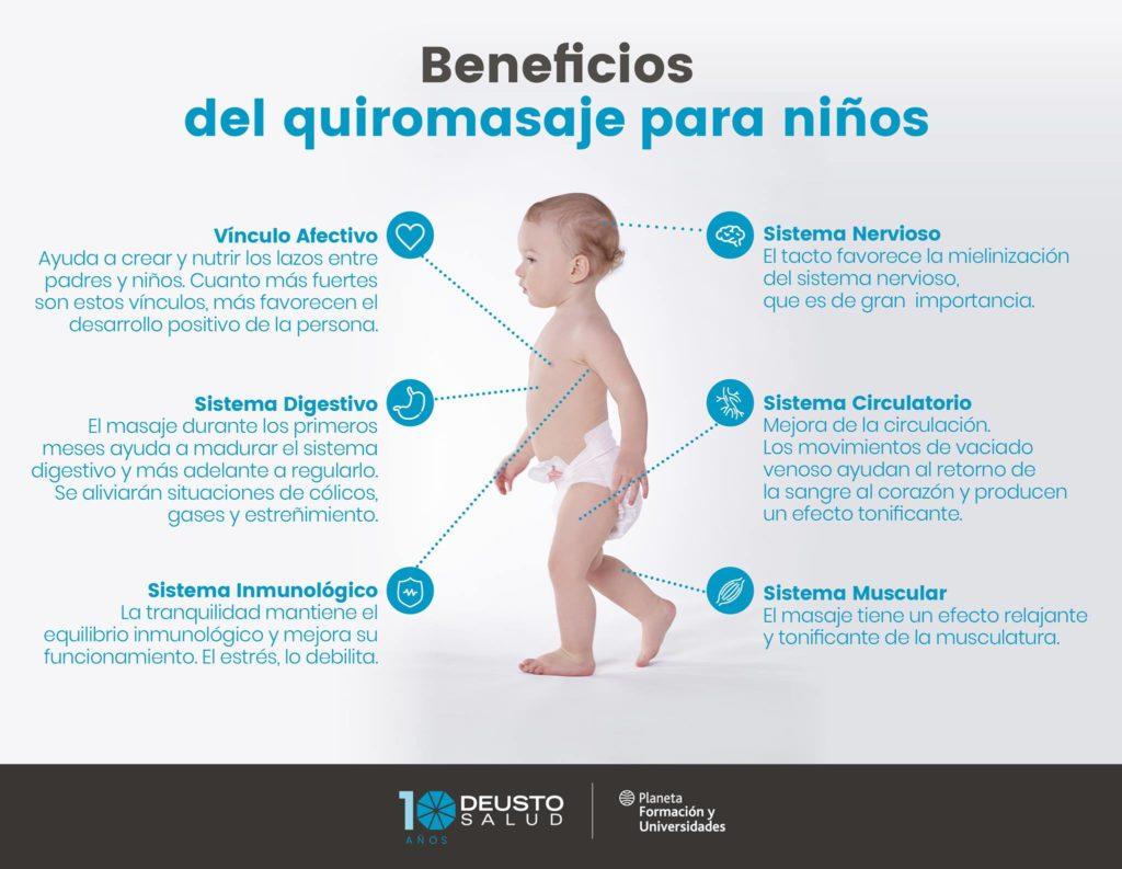 beneficios del quiromasaje para niños