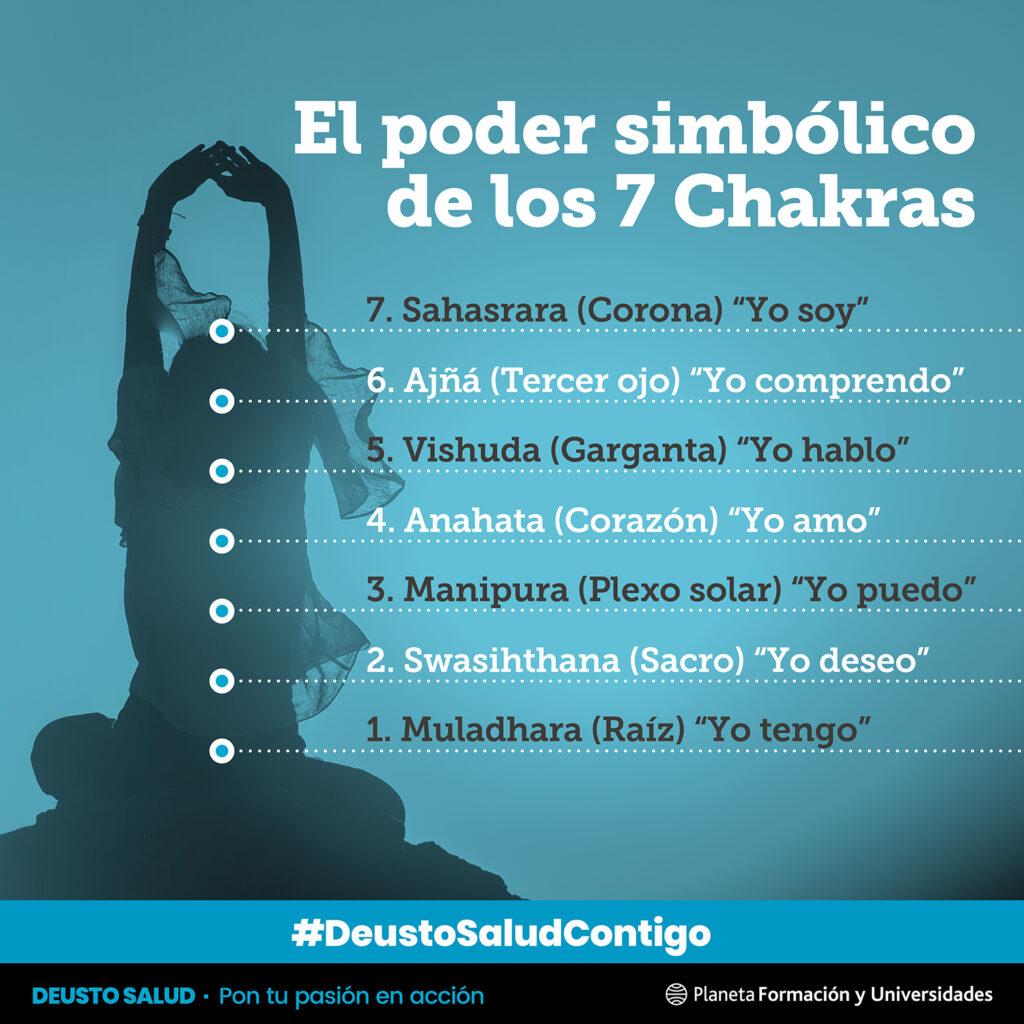 7 chakras Deusto Salud